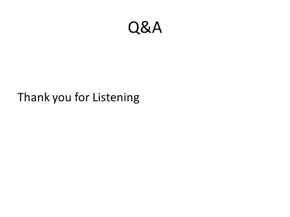 Q&A Thank you for Listening