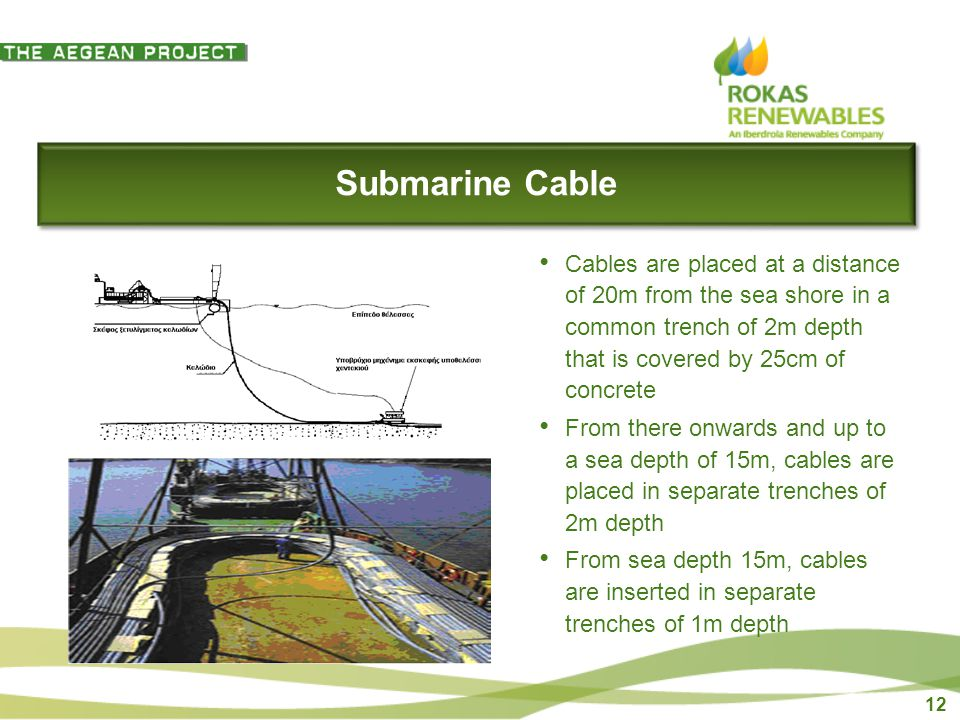 12 Cables are placed at a distance of 20m from the sea shore in a common trench of 2m depth that is covered by 25cm of concrete From there onwards and up to a sea depth of 15m, cables are placed in separate trenches of 2m depth From sea depth 15m, cables are inserted in separate trenches of 1m depth Submarine Cable