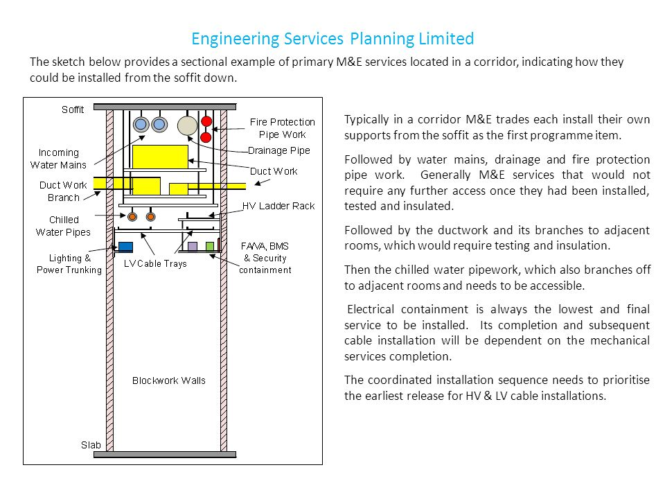 The sketch below provides a sectional example of primary M&E services located in a corridor, indicating how they could be installed from the soffit do