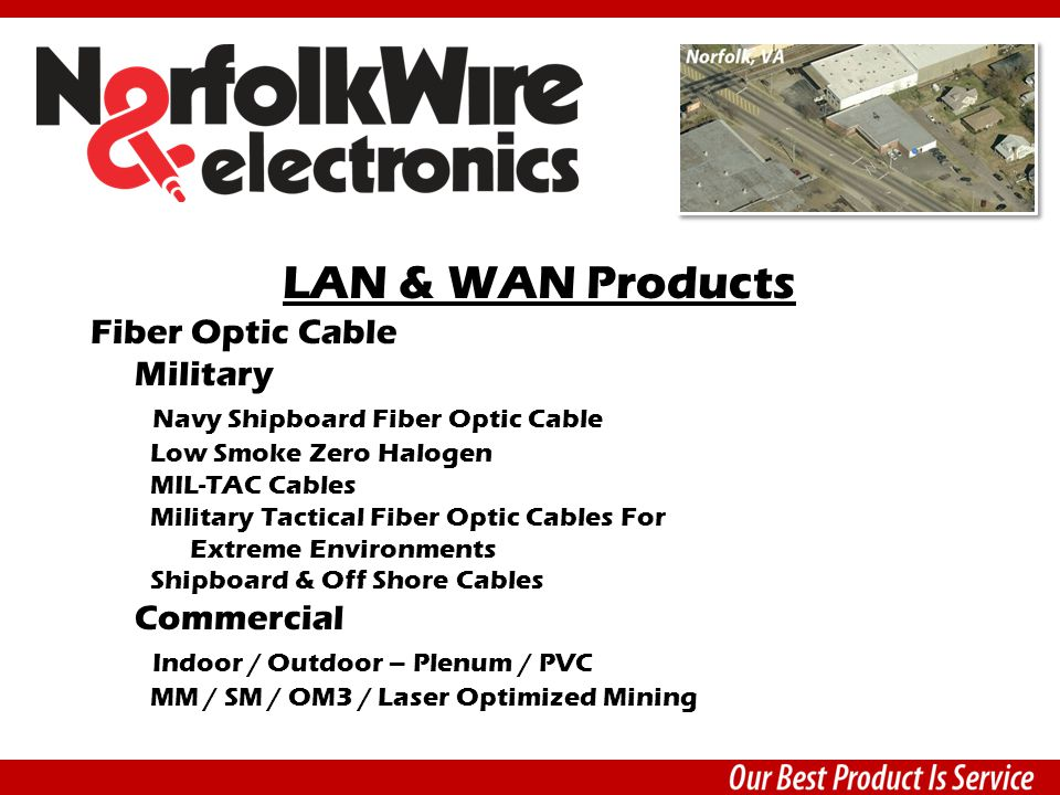LAN & WAN Products Fiber Enclosures Indoor Wall Mount / Rack Mount Outdoor NEMA Rated Navy Ship Board Fiber Enclosures