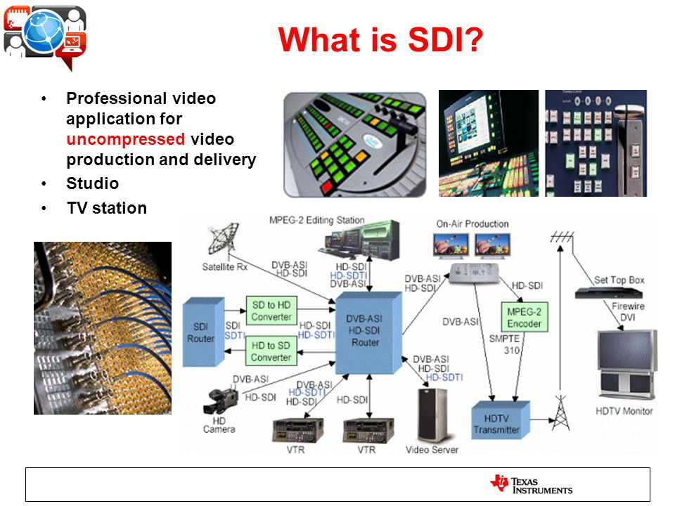 SDI and SMPTE SDI is an interface for uncompressed digital video transmission over coaxial cable SMPTE is a professional association which establishes standards, practices and guideline for motion picture and TV industry Video qualityStandardData rateAspect ratioVideo resolution Standard Definition (SD)SMPTE259M DVB-ASI 270Mbps4:3480i (525i) 576i (625i) High Definition (HD)SMPTE292M1.485Gbps 1.483Gbps 16:9720p 1080i 1080p 3G-SDISMPTE424M2.97Gbps16:91080p