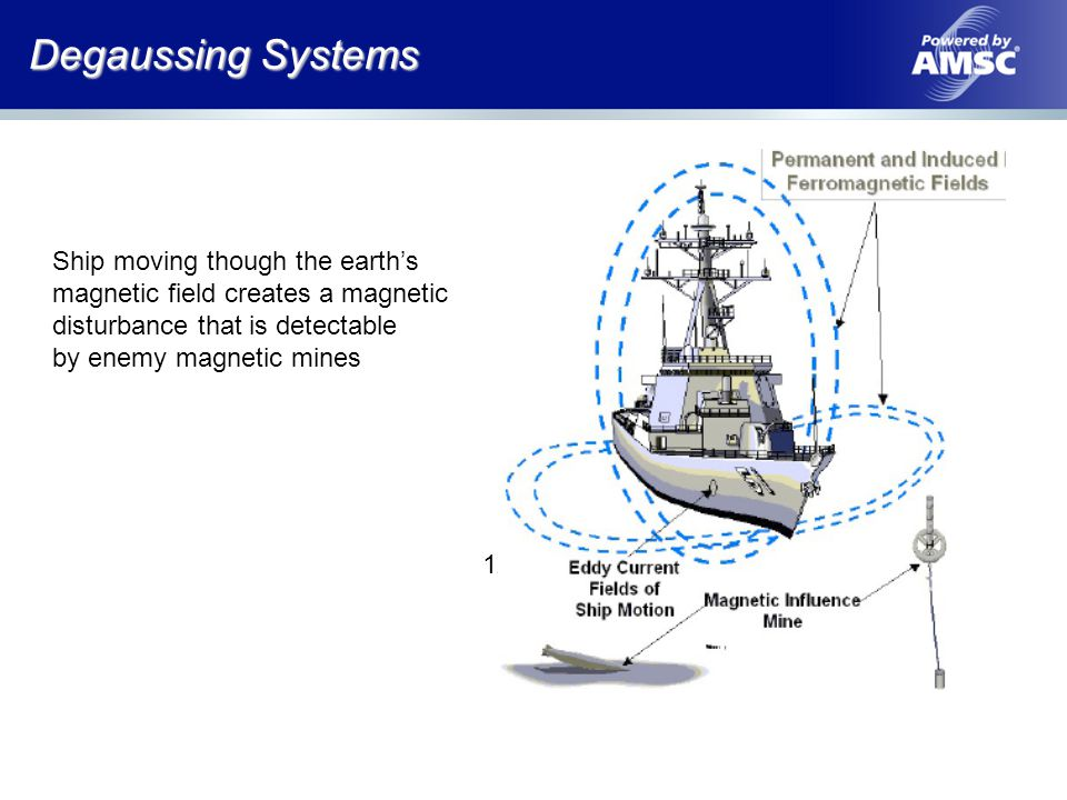 12 Degaussing Systems Ship moving though the earths magnetic field creates a magnetic disturbance that is detectable by enemy magnetic mines