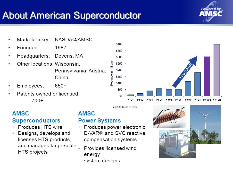 Partnering with AMSC AMSC offers a unique corporate experience base: 23-year history in the development and manufacture of superconductor wire and systems Involvement in two-thirds of the worlds HTS superconductor project installations Supplier of >75% of all HTS wire used in power applications In-house System Planning Department experienced in modeling superconductor cable systems Cryogenic system design expertise tailored to HTS projects Protection and control system design expertise Turn-key superconductor cable system integration experience AMSC offers unmatched capabilities