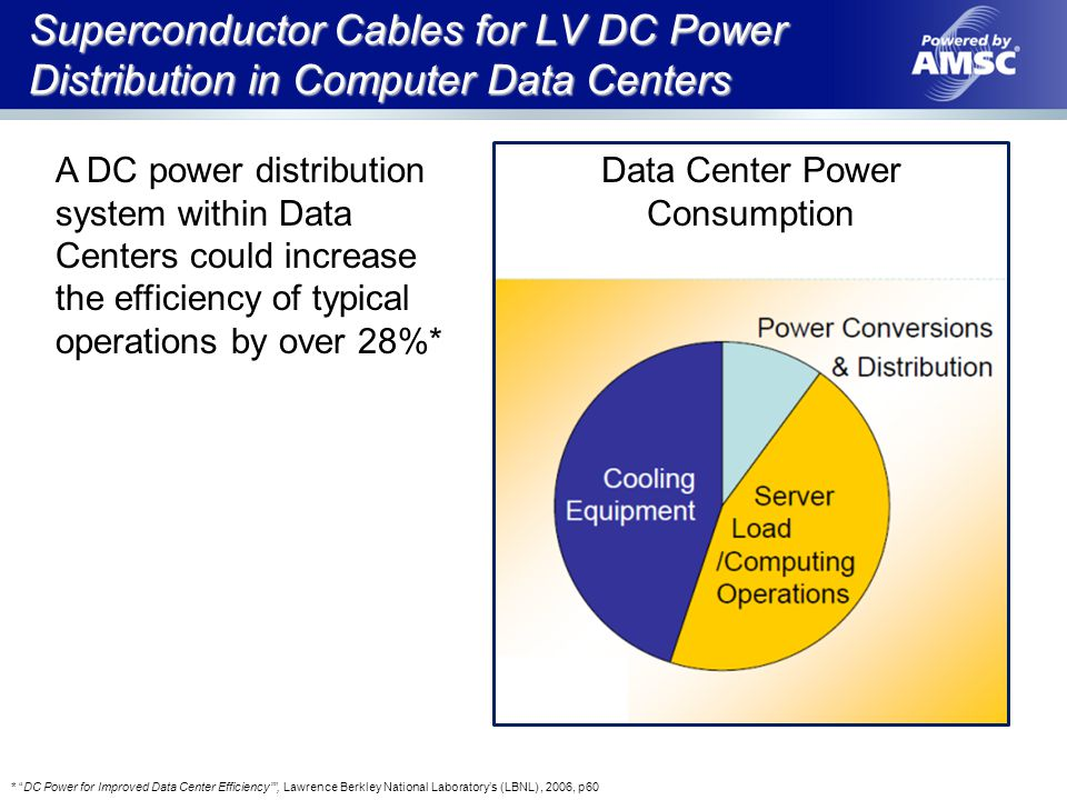 Superconductor Cables for LV DC Power Distribution in Computer Data Centers A DC power distribution system within Data Centers could increase the effi