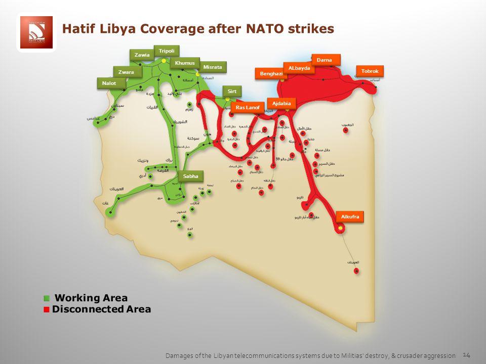 14 Damages of the Libyan telecommunications systems due to Militias destroy, & crusader aggression Benghazi Tripoli Misrata Sirt ALbayda Zwara Zawia Ajdabia Darna Tobrok Nalot Khumus Ras Lanof Sabha Alkufra