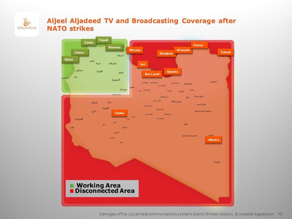 15 Damages of the Libyan telecommunications systems due to Militias destroy, & crusader aggression Benghazi Tripoli Misrata Sirt ALbayda Zwara Zawia Ajdabia Darna Tobrok Nalot Khumus Ras Lanof Sabha Alkufra