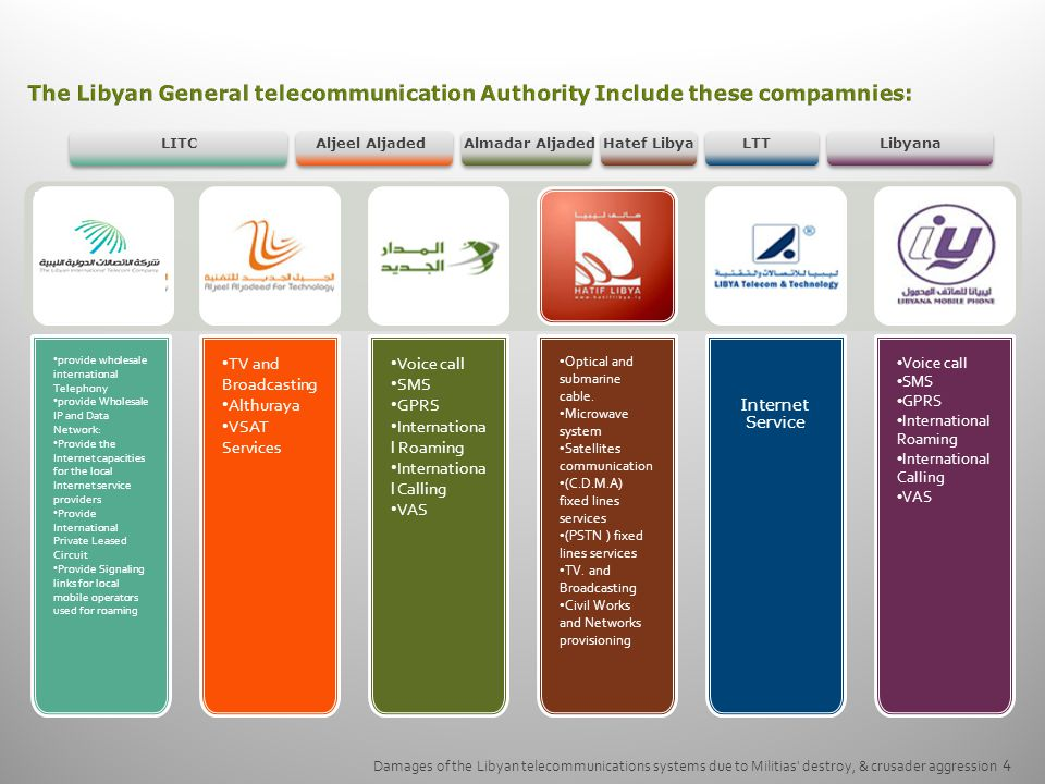 4 provide wholesale international Telephony provide Wholesale IP and Data Network: Provide the Internet capacities for the local Internet service providers Provide International Private Leased Circuit Provide Signaling links for local mobile operators used for roaming TV and Broadcasting Althuraya VSAT Services Voice call SMS GPRS Internationa l Roaming Internationa l Calling VAS Optical and submarine cable.