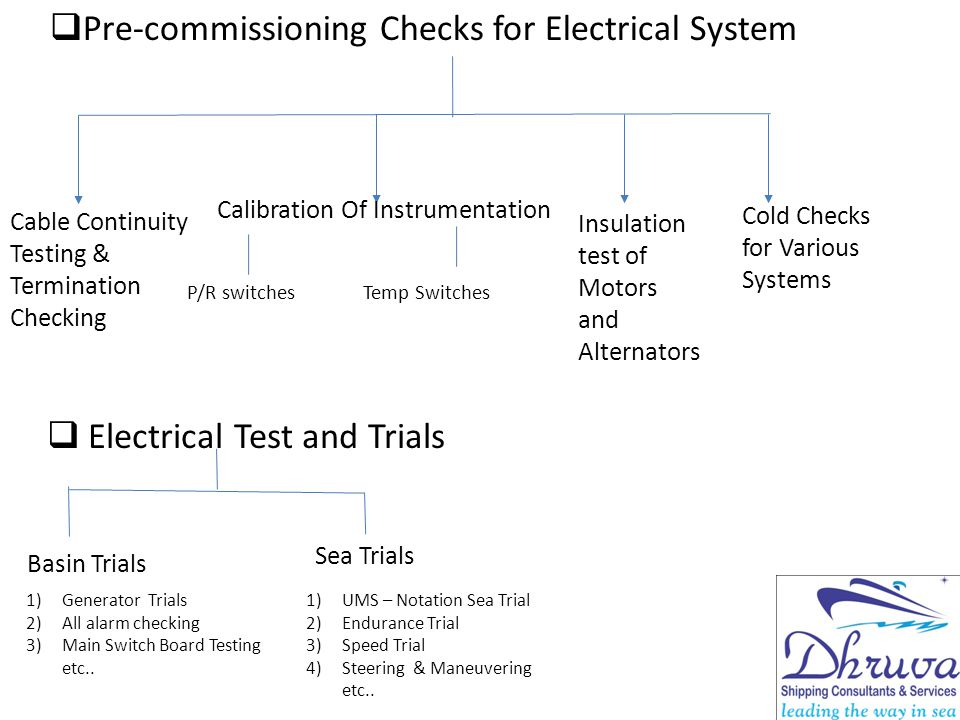 Pre-commissioning Checks for Electrical System Cable Continuity Testing & Termination Checking Calibration Of Instrumentation Insulation test of Motor
