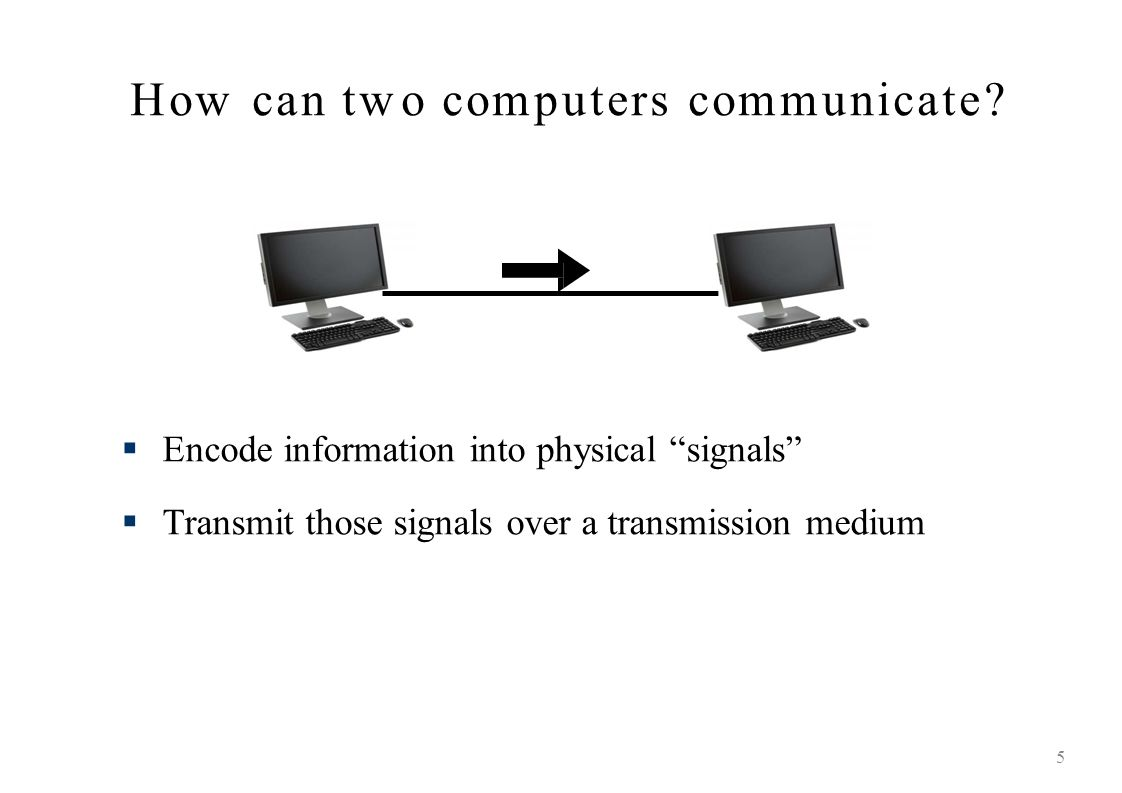 How can two computers communicate? 5 Encode information into physical signals Transmit those signals over a transmission medium