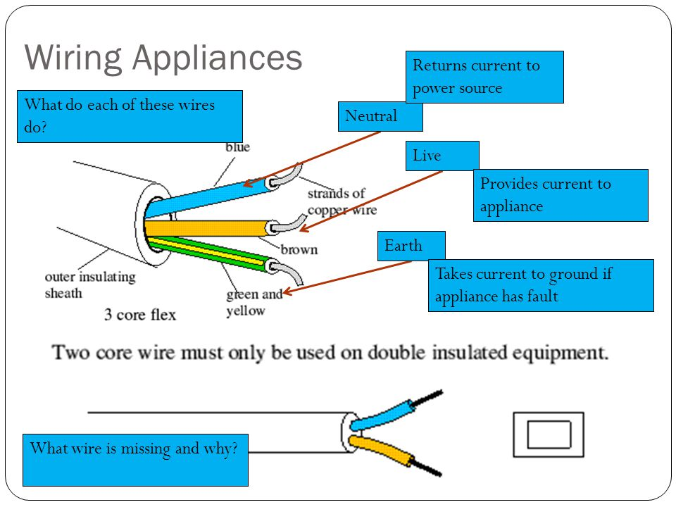 Wiring Appliances Earth Takes current to ground if appliance has fault Live Provides current to appliance Neutral Returns current to power source What wire is missing and why.