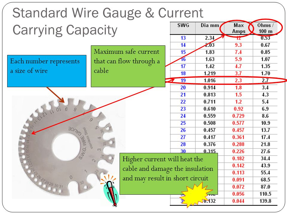 Standard Wire Gauge & Current Carrying Capacity Higher current will heat the cable and damage the insulation and may result in short circuit Each number represents a size of wire Maximum safe current that can flow through a cable