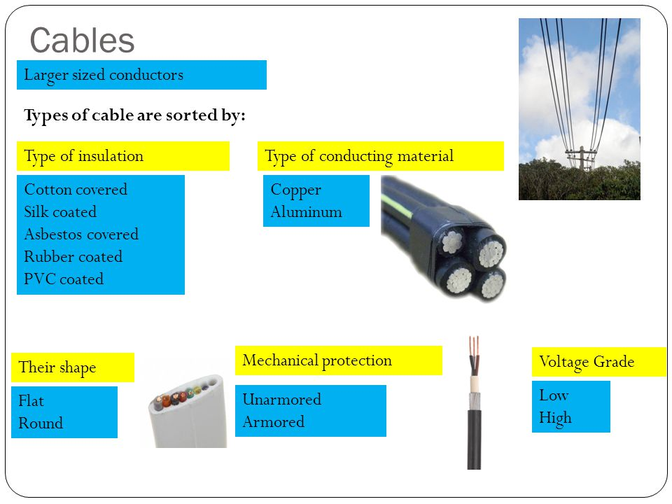 Cables Larger sized conductors Type of insulation Types of cable are sorted by: Cotton covered Silk coated Asbestos covered Rubber coated PVC coated T