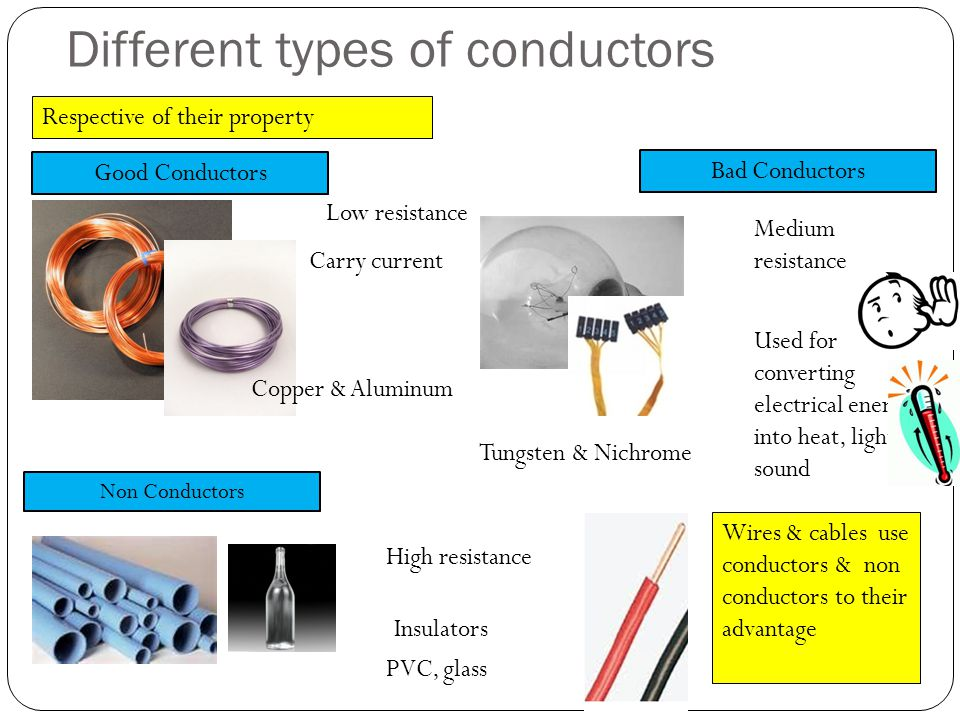 Different types of conductors Respective of their property Good Conductors Bad Conductors Medium resistance Used for converting electrical energy into