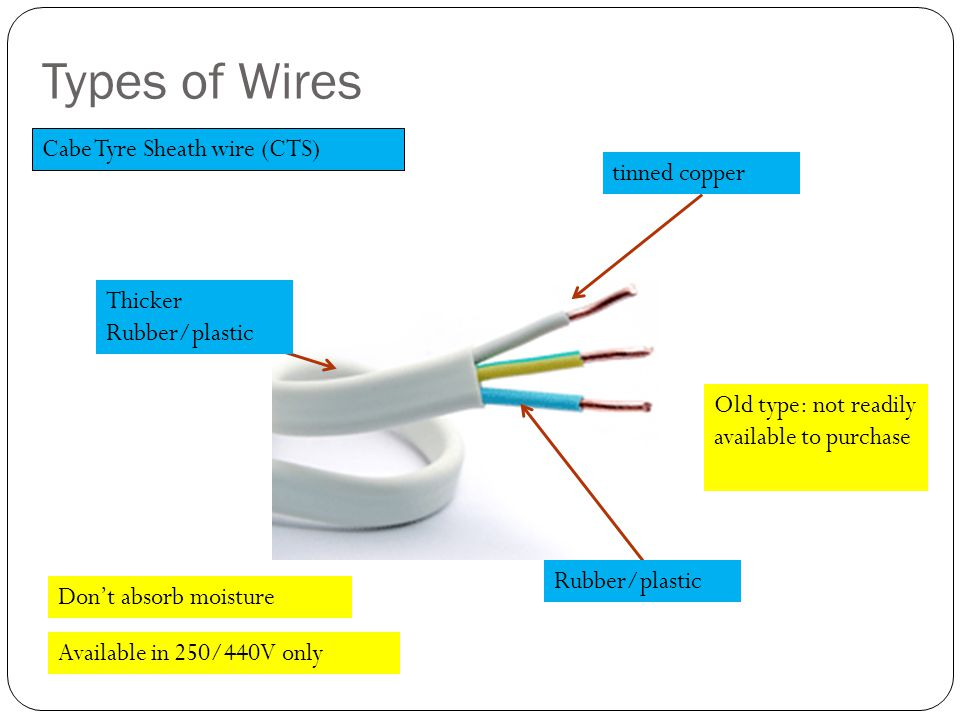 Energy & Environment Wires & Cables. Conductors High Resistance ...