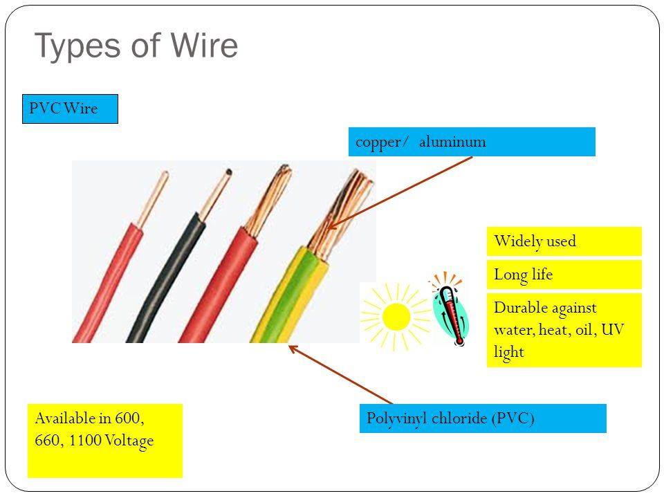 Types of Wire PVC Wire copper/ aluminum Polyvinyl chloride (PVC) Widely used Long life Durable against water, heat, oil, UV light Available in 600, 660, 1100 Voltage