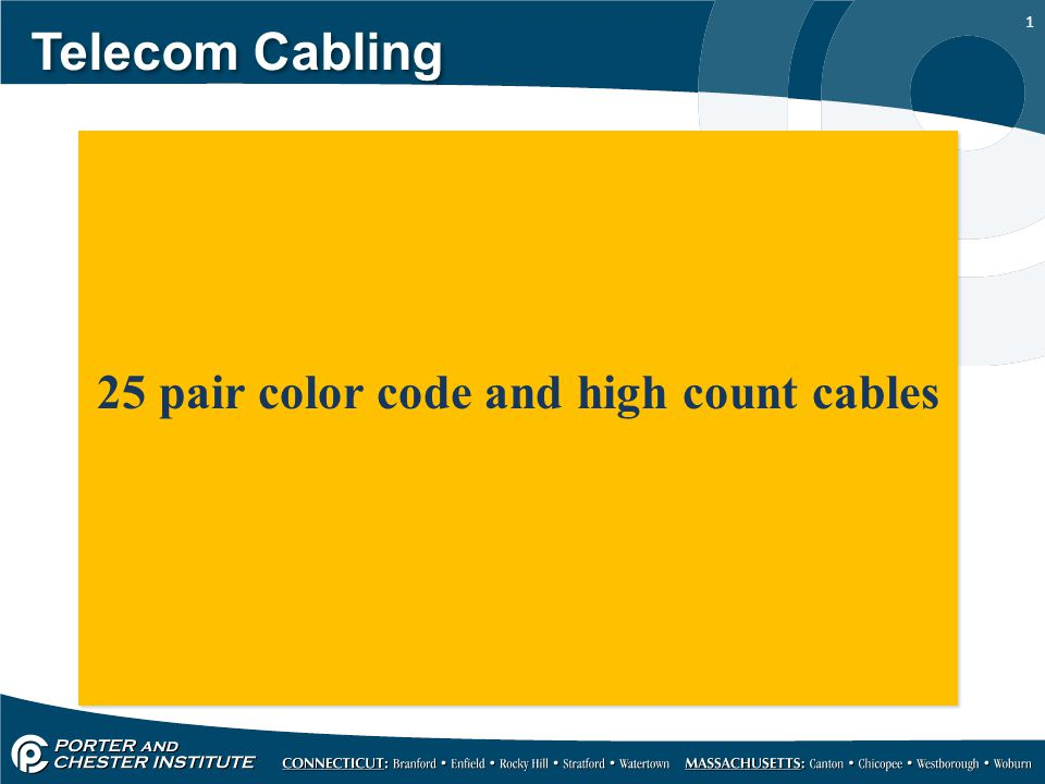 1 Telecom Cabling 25 pair color code and high count cables