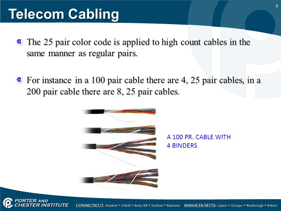5 Telecom Cabling The 25 pair color code is applied to high count cables in the same manner as regular pairs.