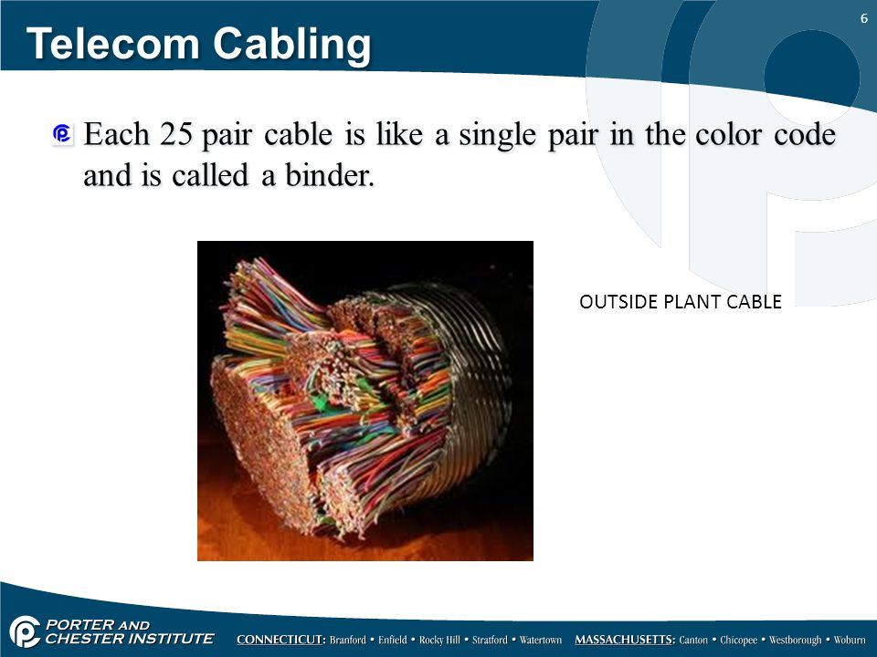 6 Telecom Cabling Each 25 pair cable is like a single pair in the color code and is called a binder.