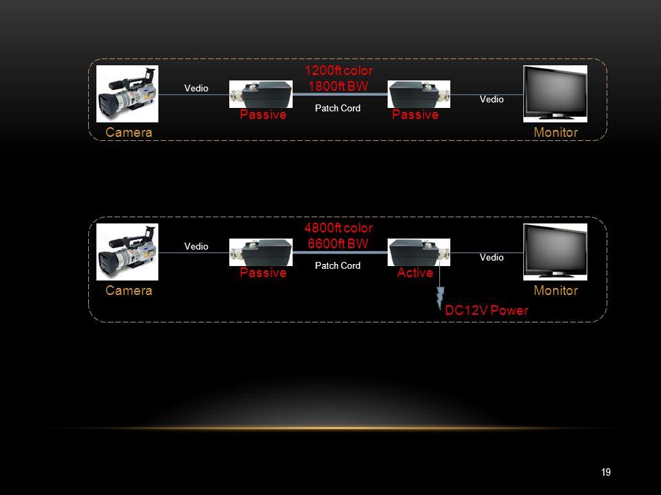 19 Passive Vedio Patch Cord MonitorCamera Vedio 1200ft color 1800ft BW PassiveActive Vedio Patch Cord MonitorCamera Vedio 4800ft color 6600ft BW DC12V