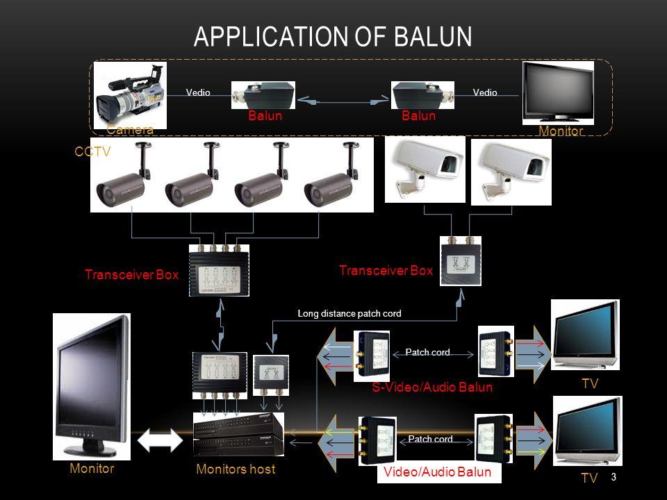 APPLICATION OF BALUN 3