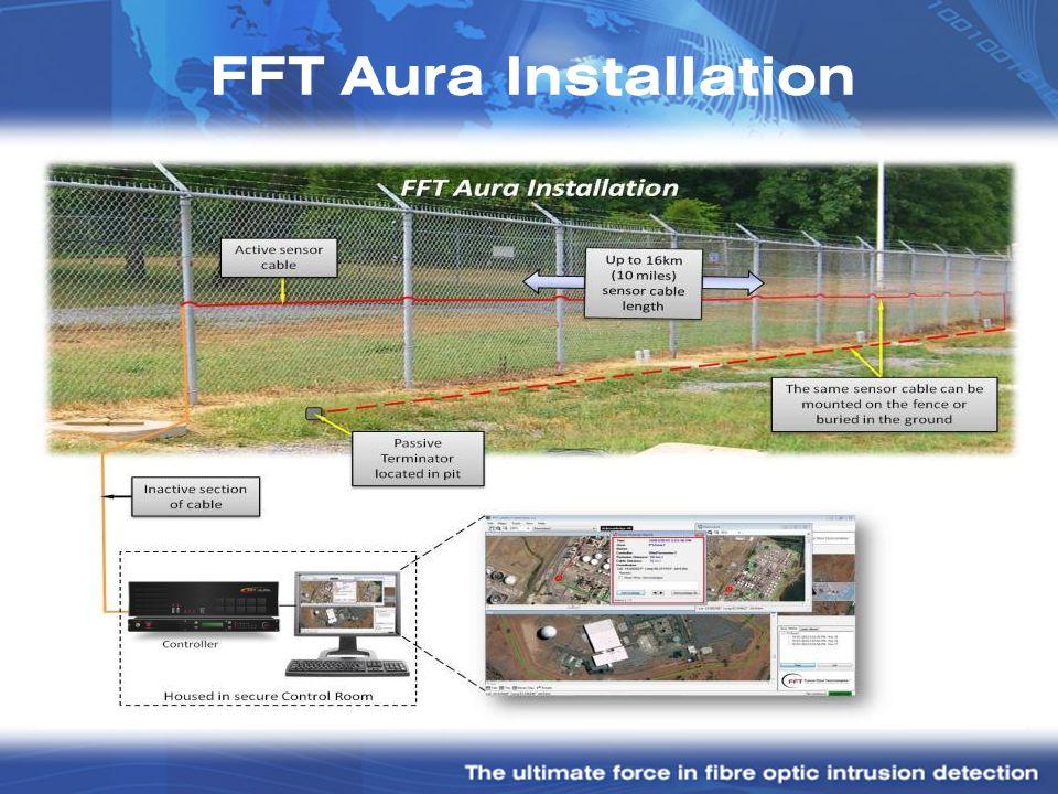 FFT Aura Installation