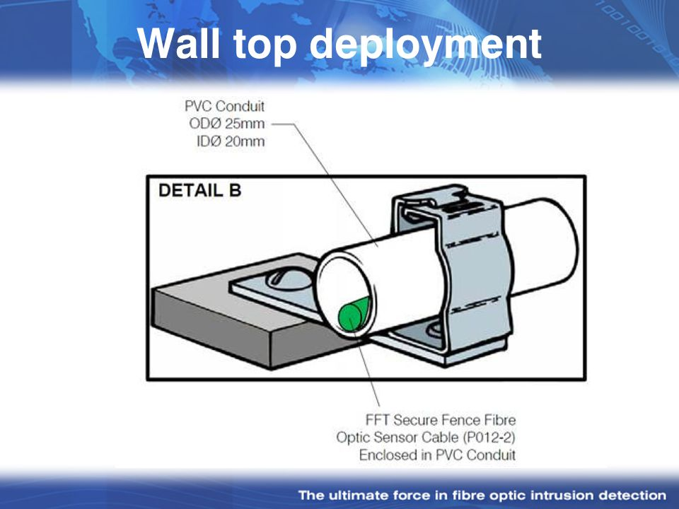 Wall top deployment