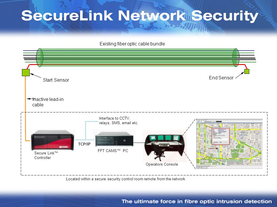 Existing fiber optic cable bundle Start Sensor End Sensor Inactive lead-in cable TCP/IP Located within a secure security control room remote from the