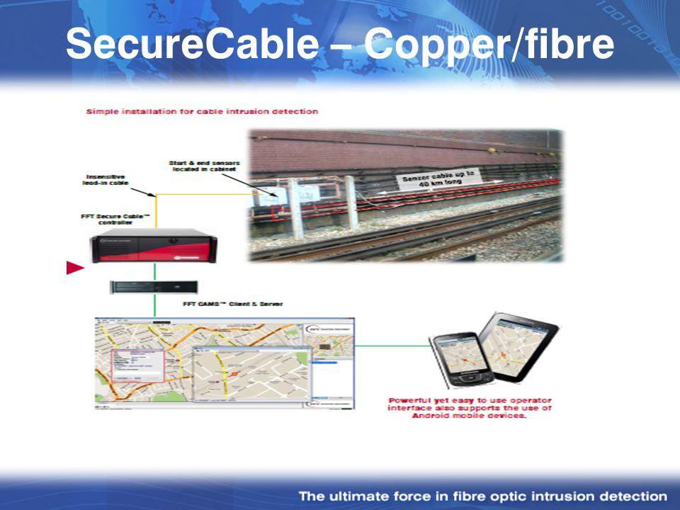 SecureCable – Copper/fibre