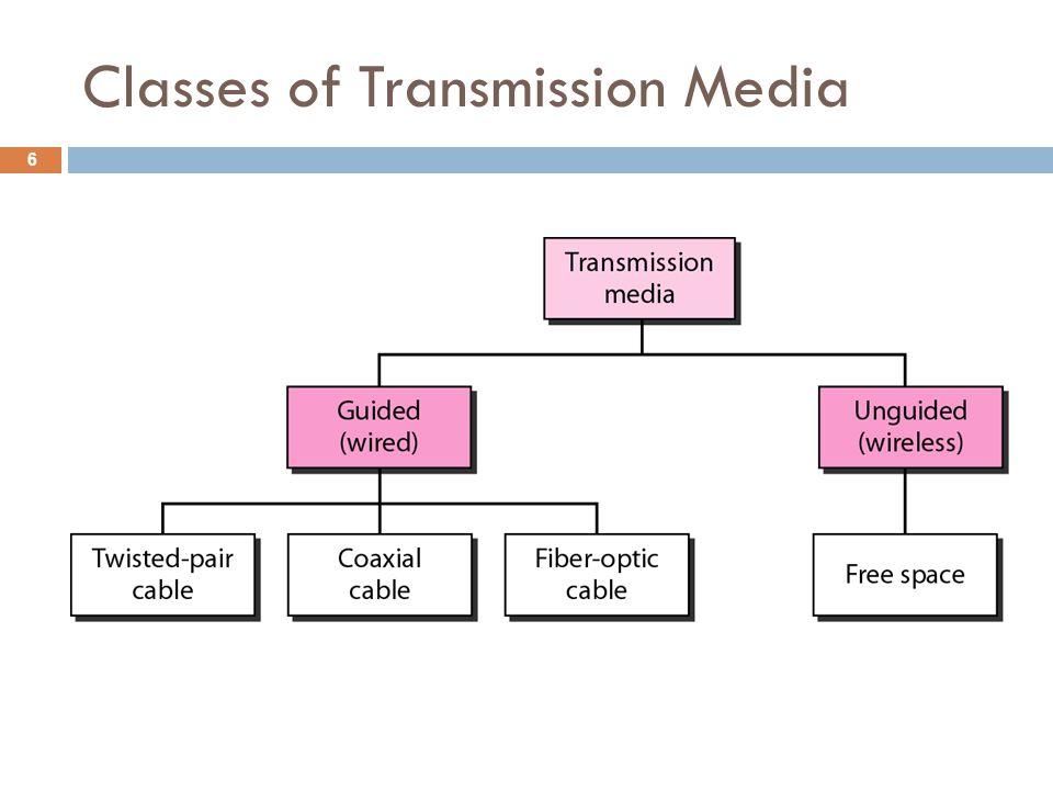 Classes of Transmission Media 6