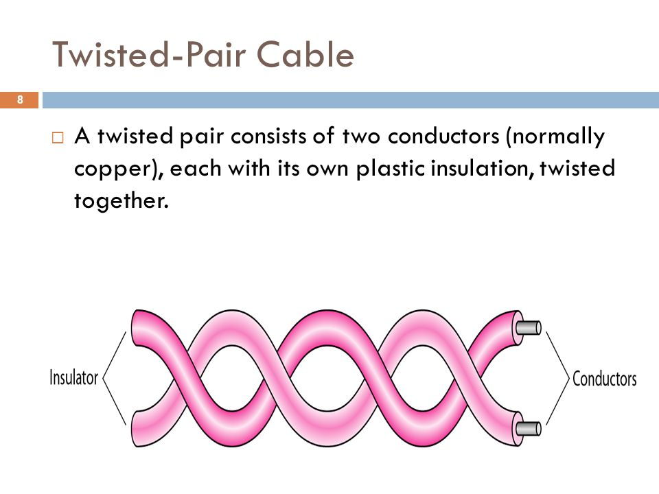 Twisted-Pair Cable A twisted pair consists of two conductors (normally copper), each with its own plastic insulation, twisted together. 8