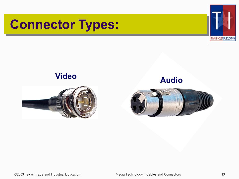 ©2003 Texas Trade and Industrial EducationMedia Technology I: Cables and Connectors12 Fiber Optic Cables: Optical Digital Audio Cable