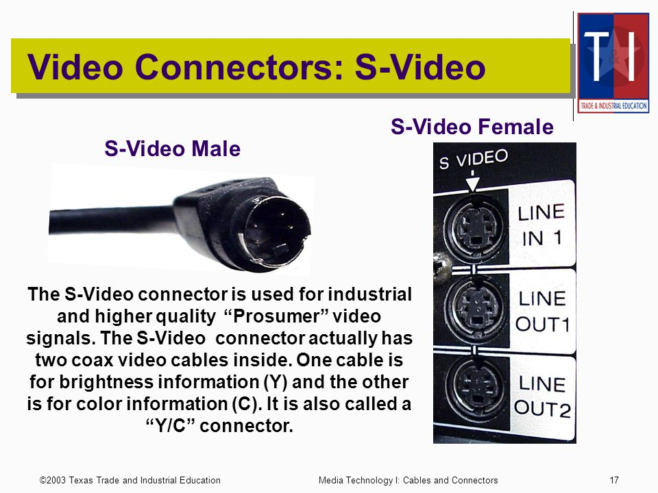 ©2003 Texas Trade and Industrial EducationMedia Technology I: Cables and Connectors16 Video Connectors: RCA The RCA connector is used for amateur and Prosumer video signals.