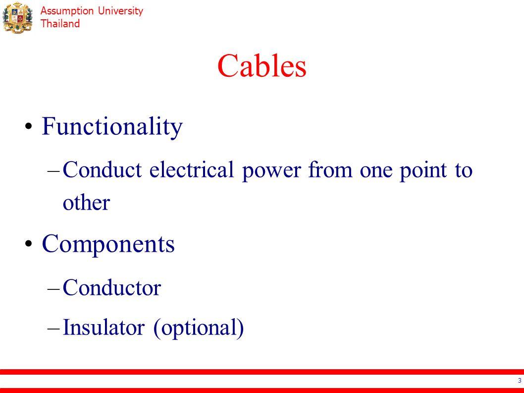 Assumption University Thailand Cable Selection – Voltage Drop Calculation 34