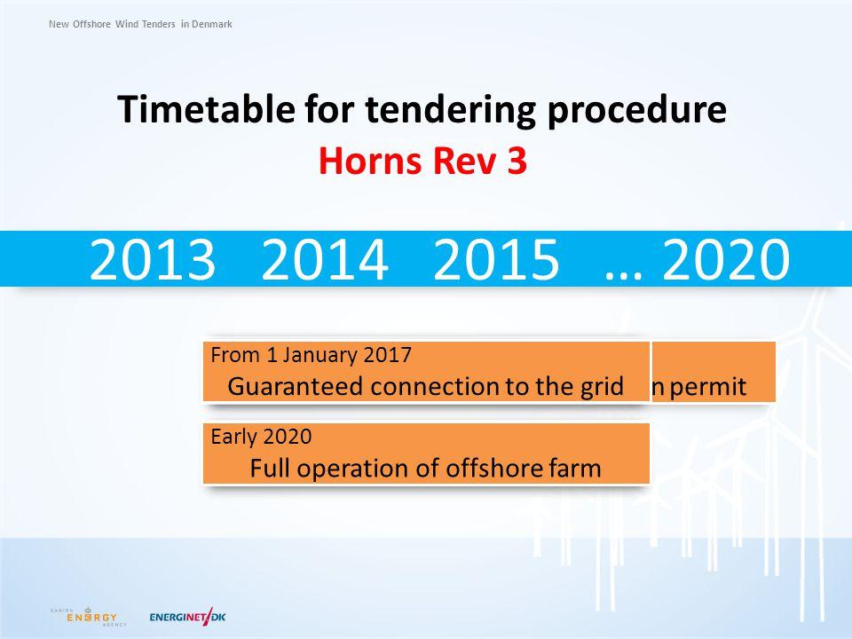 New Offshore Wind Tenders in Denmark September 2013 Contract notice Timetable for tendering procedure Horns Rev 3 20132014… 20202015 29 November 2013
