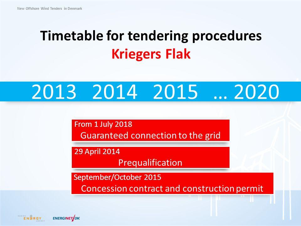 New Offshore Wind Tenders in Denmark February 2014 Contract notice 29 April 2015 Deadline for preliminary tenders 31 August 2015 Deadline for binding