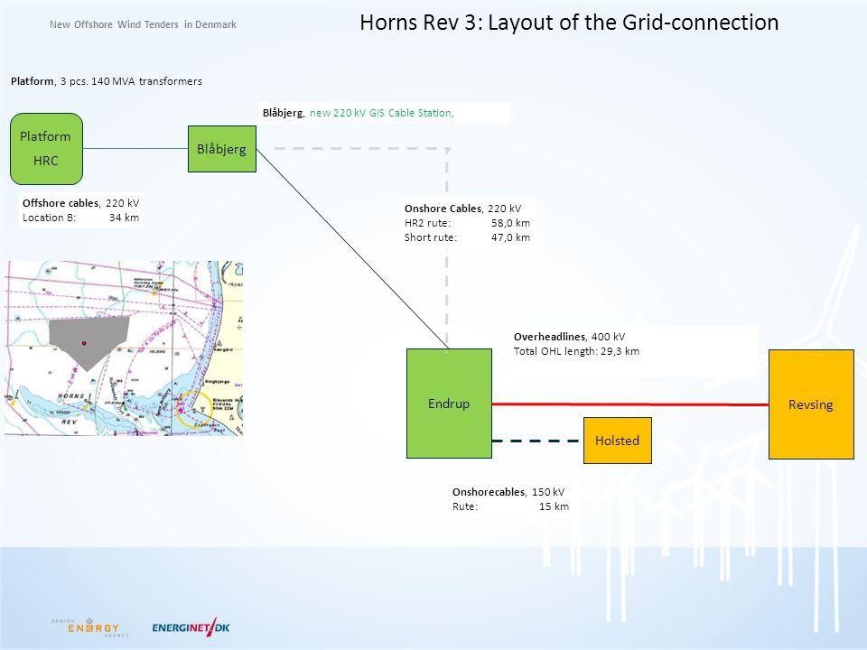 New Offshore Wind Tenders in Denmark Horns Rev 3: Layout of the Grid-connection Platform HRC Blåbjerg Endrup Revsing Holsted Platform, 3 pcs. 140 MVA