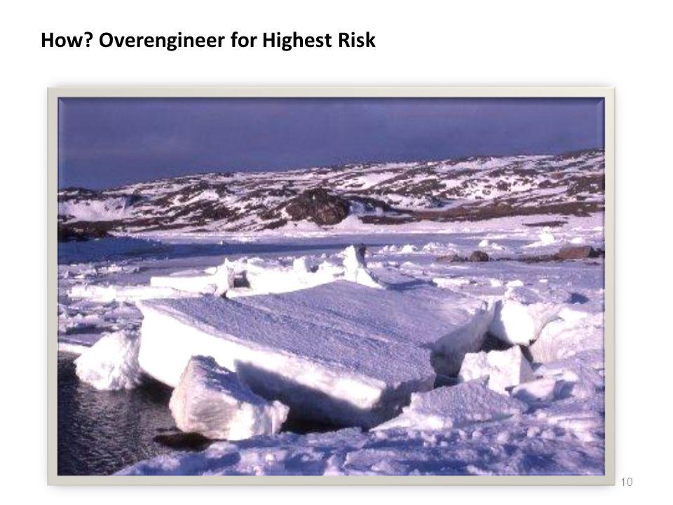 How? Overengineer for Highest Risk 10