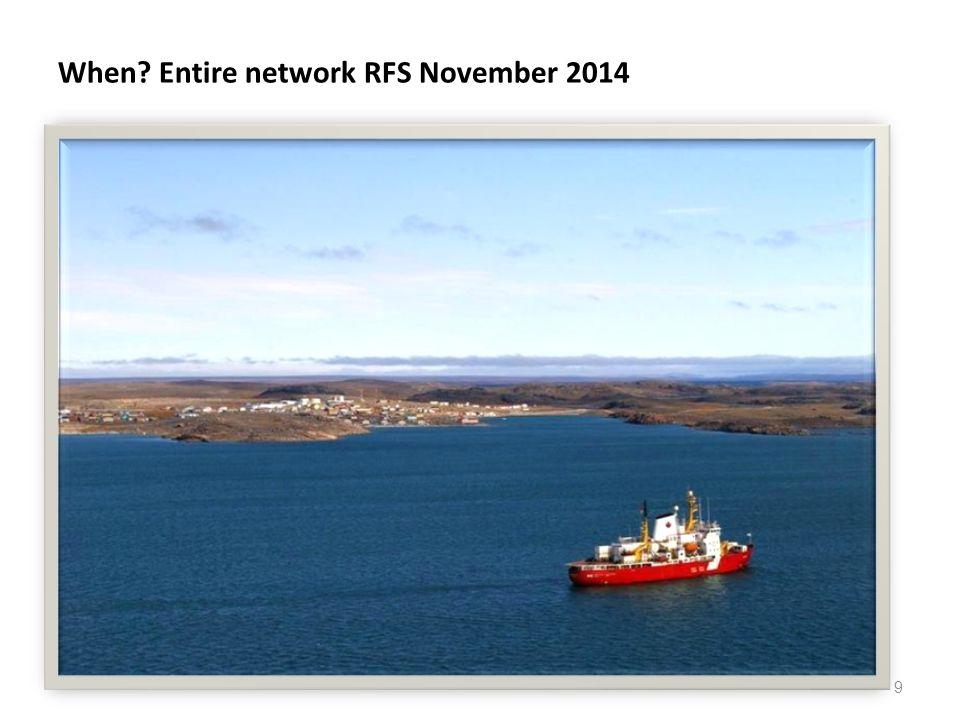 When? Entire network RFS November 2014 9