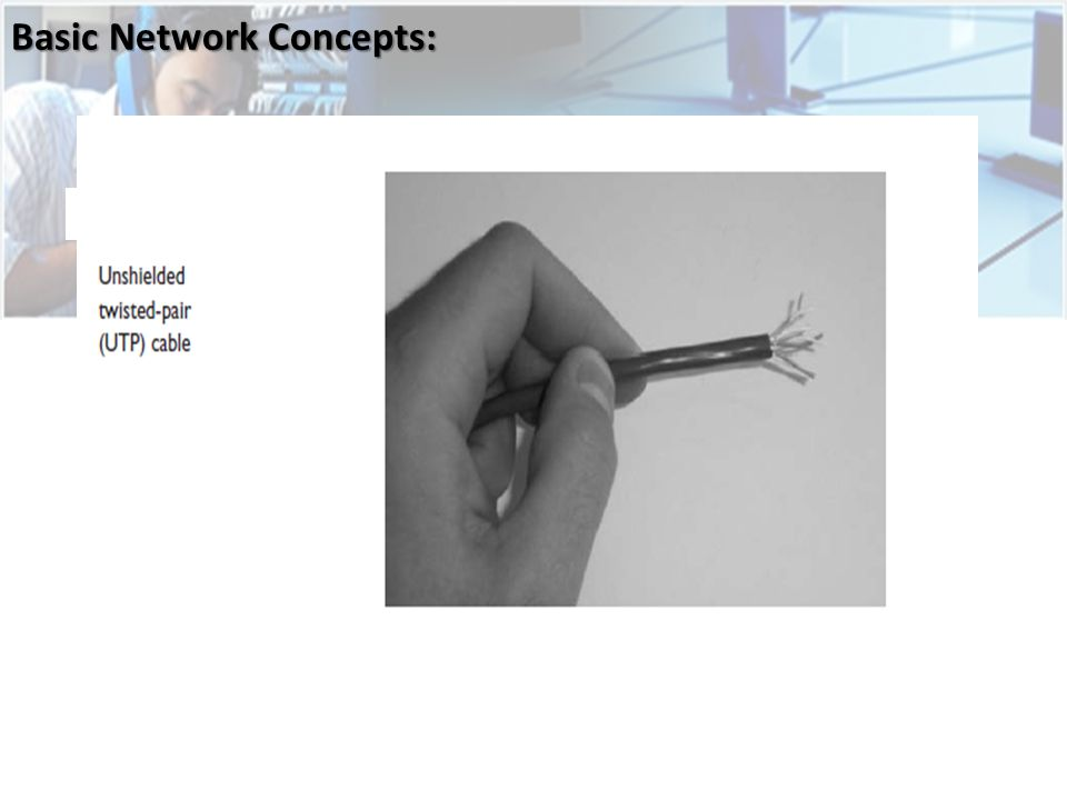 Basic Network Concepts: 1.01 Identifying Characteristics of a Network