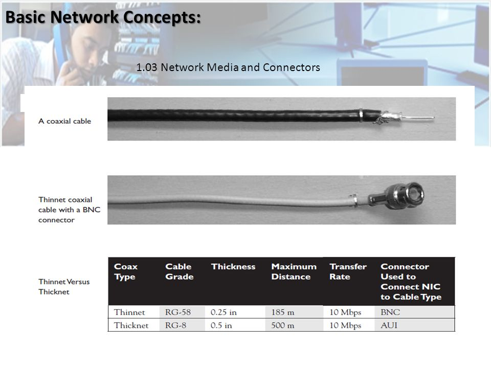 Basic Network Concepts: 1.03 Network Media and Connectors