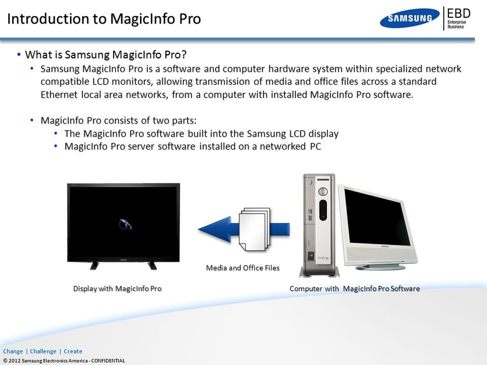 Change | Challenge | Create © 2012 Samsung Electronics America - CONFIDENTIAL What is Samsung MagicInfo Pro? What is Samsung MagicInfo Pro? Samsung Ma