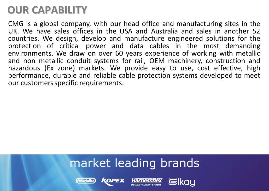 ATS Fittings Current Catalogue Range Swivel UNEF Aluminium Threads Straight Swept 90° elbow 45° Elbow