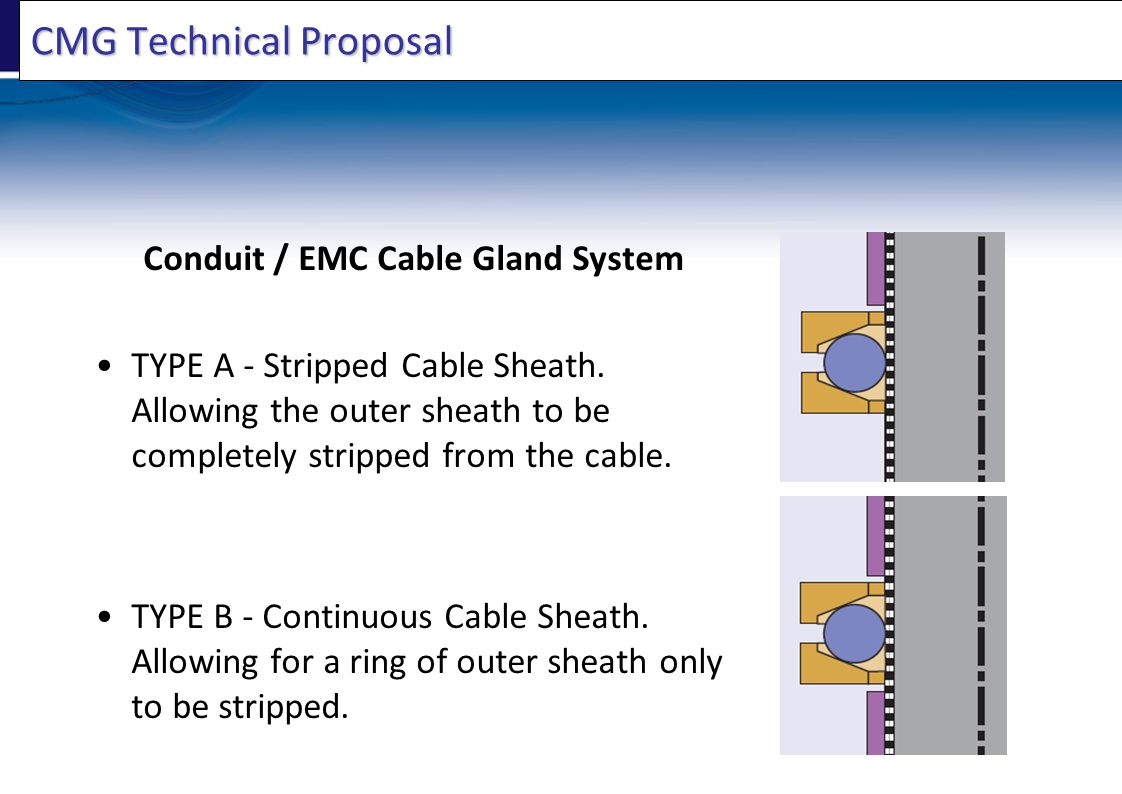 CMG Technical Proposal Conduit / EMC Cable Gland System TYPE A - Stripped Cable Sheath. Allowing the outer sheath to be completely stripped from the c