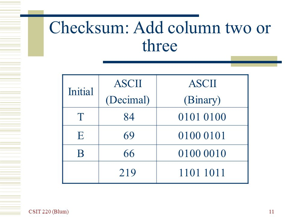 CSIT 220 (Blum) 11 Checksum: Add column two or three Initial ASCII (Decimal) ASCII (Binary) T 840101 0100 E 690100 0101 B 660100 0010 2191101 1011