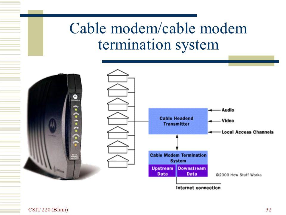 CSIT 220 (Blum) 32 Cable modem/cable modem termination system