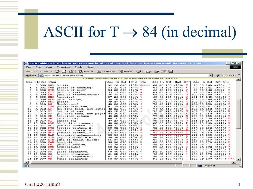 CSIT 220 (Blum) 15 Byte stuffing characters Character ASCII (Decimal) ASCII (Binary) soh10000 0001 eot40000 0100 esc270001 1011