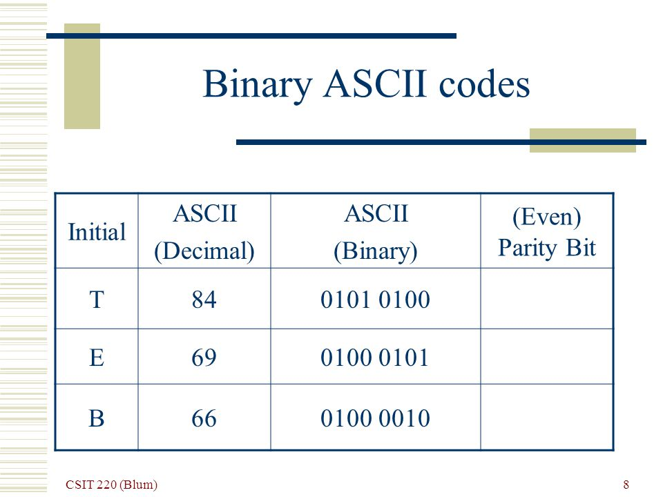CSIT 220 (Blum) 8 Binary ASCII codes Initial ASCII (Decimal) ASCII (Binary) (Even) Parity Bit T840101 0100 E690100 0101 B660100 0010