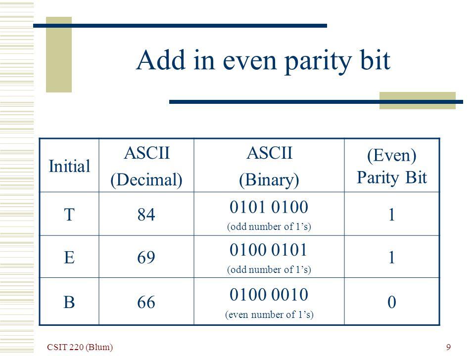 CSIT 220 (Blum) 20 Ethernet Overhead Overhead = Non-Payload Non-payload + Payload Overhead = 26 = 36.1 % 26 + 46 Overhead = 26 = 1.7 % 26 + 1500