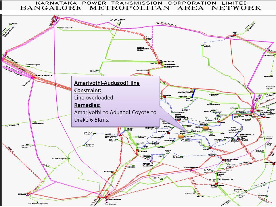 Amarjyothi-Audugodi line Constraint: Line overloaded.