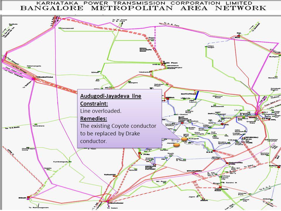 Audugodi-Jayadeva line Constraint: Line overloaded.